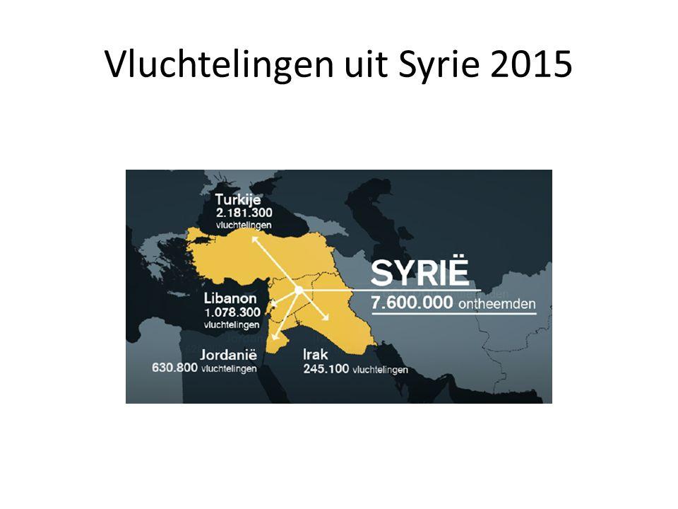 Vluchtelingen uit Syrie 2015