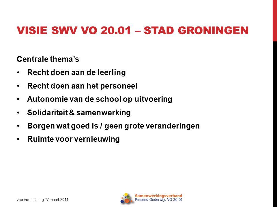 VISIE SWV VO 20.01 – STAD GRONINGEN Centrale thema's Recht doen aan de leerling Recht doen aan het personeel Autonomie van de school op uitvoering Sol