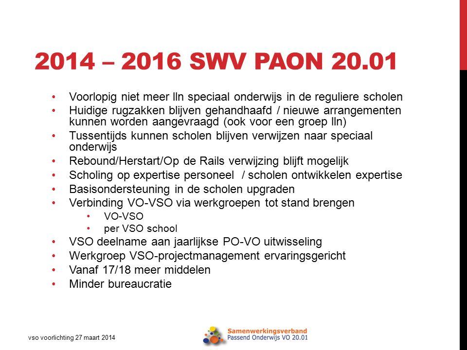 2014 – 2016 SWV PAON 20.01 Voorlopig niet meer lln speciaal onderwijs in de reguliere scholen Huidige rugzakken blijven gehandhaafd / nieuwe arrangeme