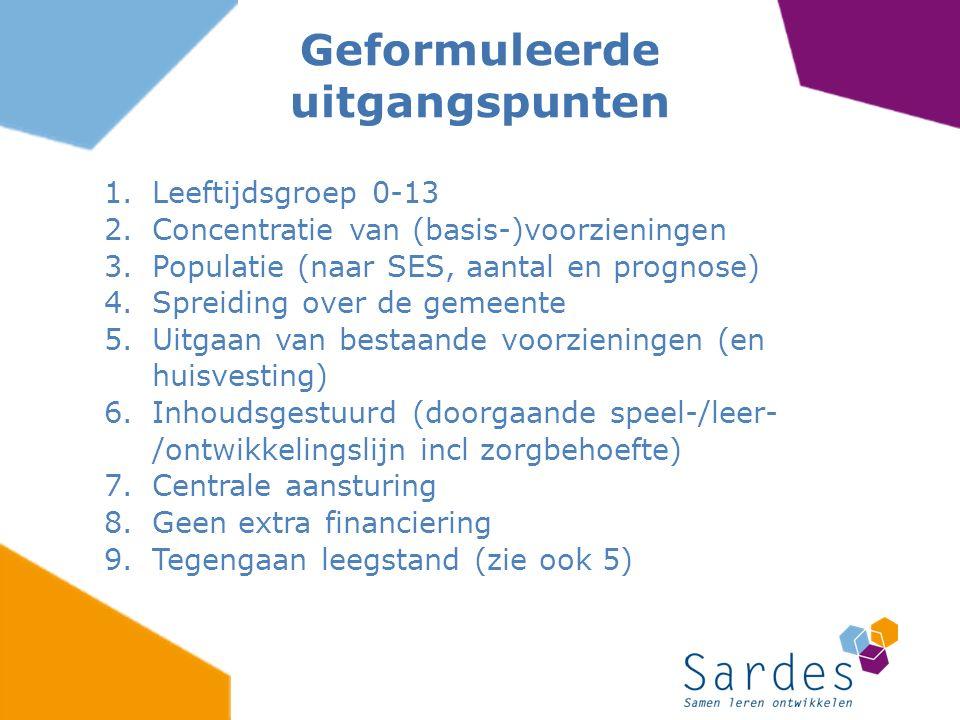 1.Leeftijdsgroep 0-13 2.Concentratie van (basis-)voorzieningen 3.Populatie (naar SES, aantal en prognose) 4.Spreiding over de gemeente 5.Uitgaan van bestaande voorzieningen (en huisvesting) 6.Inhoudsgestuurd (doorgaande speel-/leer- /ontwikkelingslijn incl zorgbehoefte) 7.Centrale aansturing 8.Geen extra financiering 9.Tegengaan leegstand (zie ook 5) Geformuleerde uitgangspunten