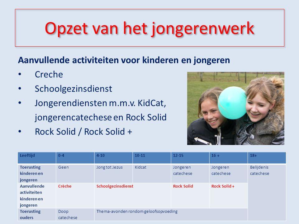 Opzet van het jongerenwerk Aanvullende activiteiten voor kinderen en jongeren Creche Schoolgezinsdienst Jongerendiensten m.m.v.