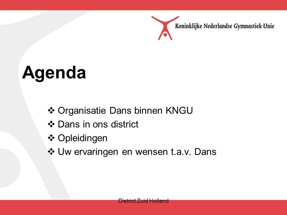 Agenda  Organisatie Dans binnen KNGU  Dans in ons district  Opleidingen  Uw ervaringen en wensen t.a.v.