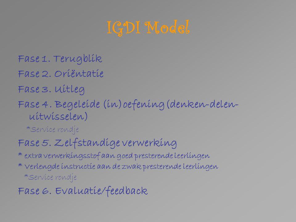 IGDI Model Fase 1. Terugblik Fase 2. Oriëntatie Fase 3.