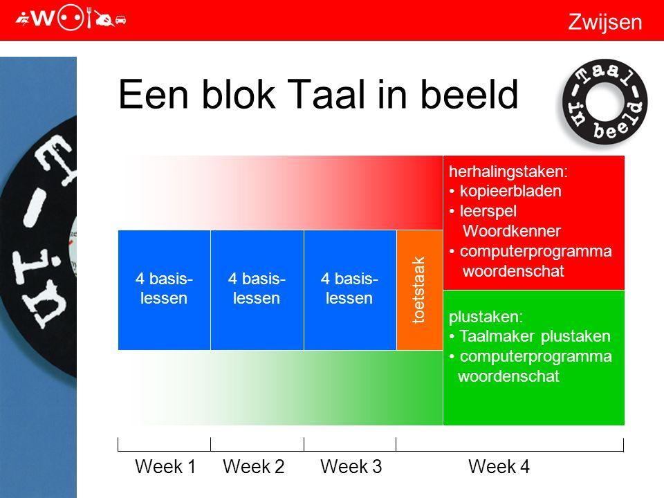 Zwijsen De herhalingstaken per taalonderdeel 2 herhalingstaken leerspel Woordkenner computerprogramma woordenschat tbbb h p w1 w2 w3 w4 h
