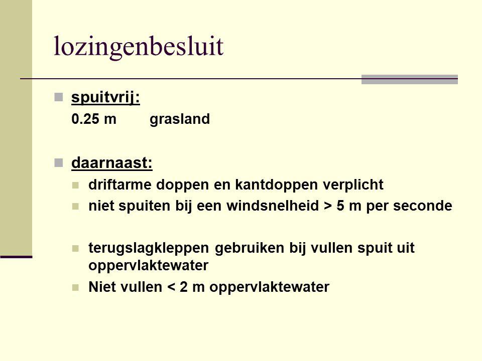 lozingenbesluit spuitvrij: 0.25 mgrasland daarnaast: driftarme doppen en kantdoppen verplicht niet spuiten bij een windsnelheid > 5 m per seconde teru