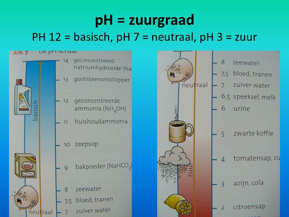 pH = zuurgraad PH 12 = basisch, pH 7 = neutraal, pH 3 = zuur 11