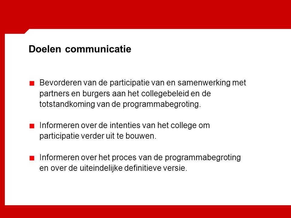 Doelen communicatie Bevorderen van de participatie van en samenwerking met partners en burgers aan het collegebeleid en de totstandkoming van de programmabegroting.