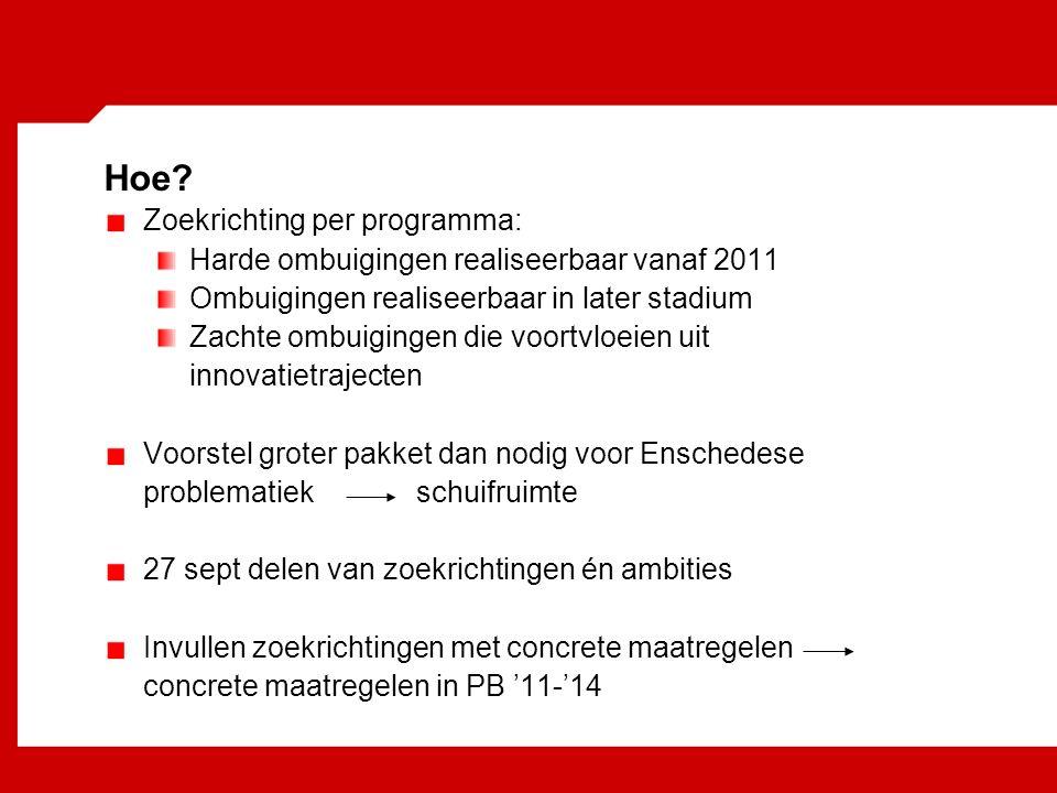 Hoe? Zoekrichting per programma: Harde ombuigingen realiseerbaar vanaf 2011 Ombuigingen realiseerbaar in later stadium Zachte ombuigingen die voortvlo