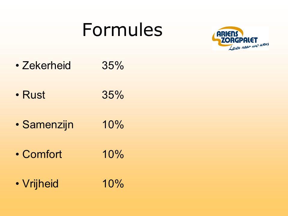 Formules Zekerheid35% Rust35% Samenzijn10% Comfort10% Vrijheid10%