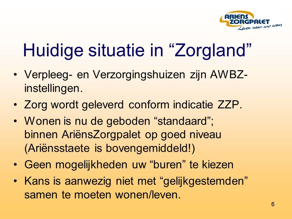 6 Huidige situatie in Zorgland Verpleeg- en Verzorgingshuizen zijn AWBZ- instellingen.
