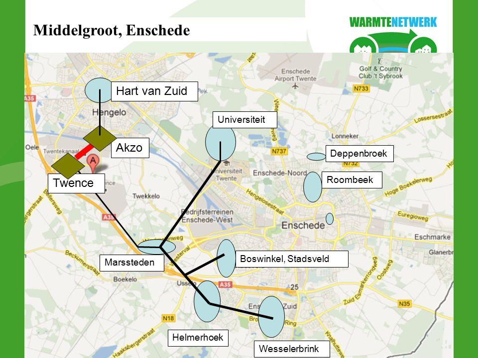 Roombeek Helmerhoek Wesselerbrink Boswinkel, Stadsveld Deppenbroek Universiteit Marssteden Akzo Twence Hart van Zuid Middelgroot, Enschede