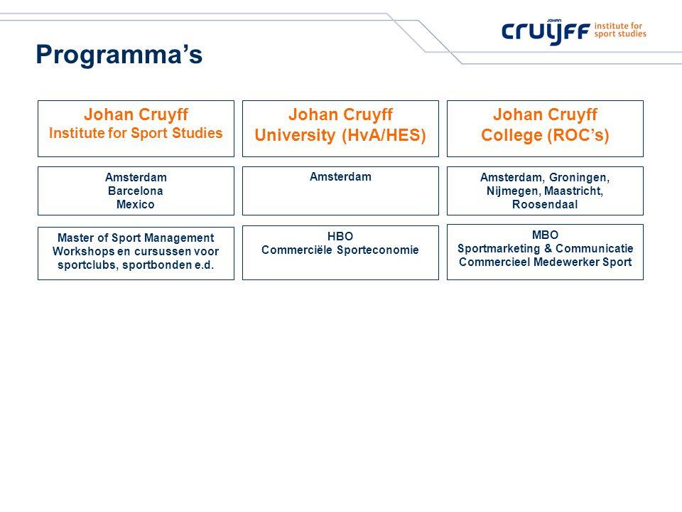 Programma's Johan Cruyff Institute for Sport Studies Johan Cruyff University (HvA/HES) Johan Cruyff College (ROC's) Amsterdam Barcelona Mexico Amsterd