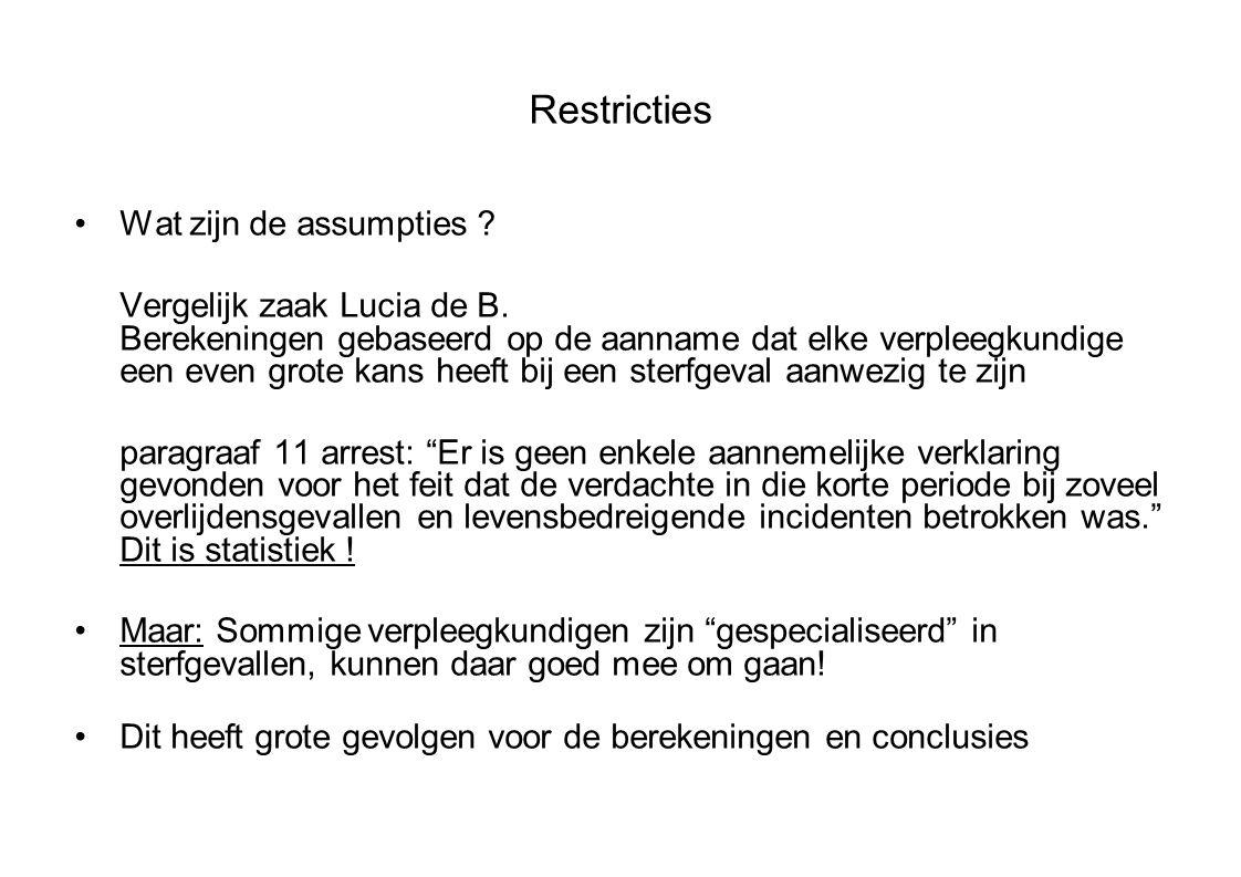 Restricties Wat zijn de assumpties . Vergelijk zaak Lucia de B.