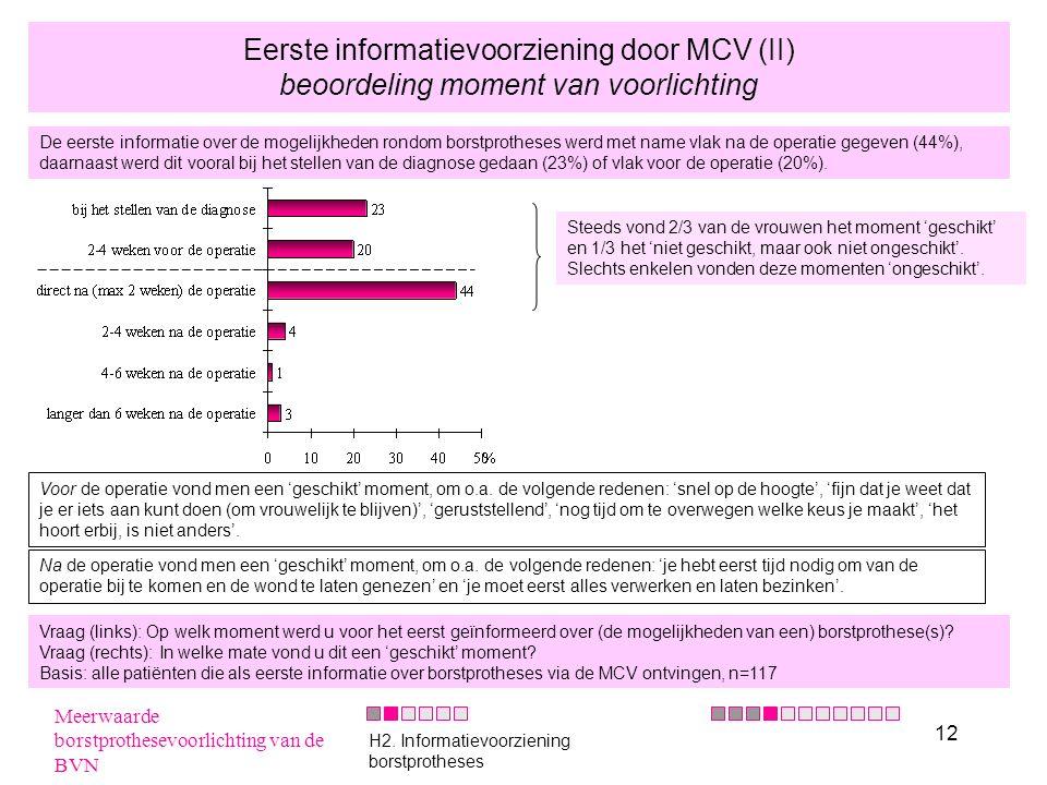 12 Eerste informatievoorziening door MCV (II) beoordeling moment van voorlichting De eerste informatie over de mogelijkheden rondom borstprotheses wer