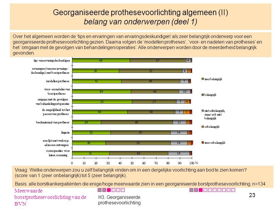 23 Georganiseerde prothesevoorlichting algemeen (II) belang van onderwerpen (deel 1) Over het algemeen worden de 'tips en ervaringen van ervaringsdesk