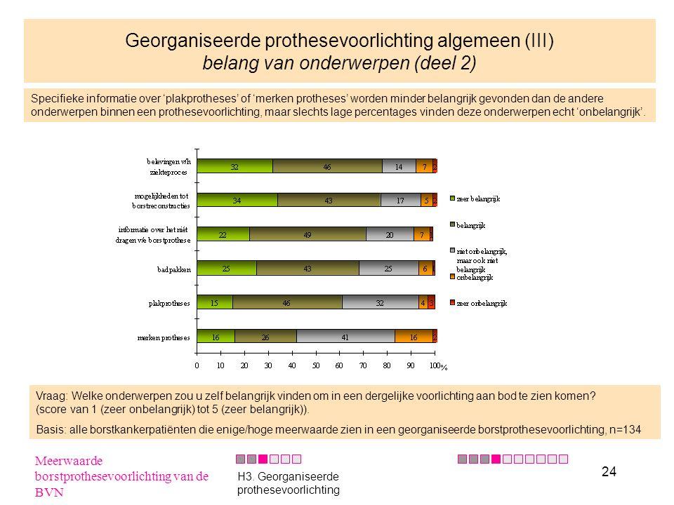 24 Georganiseerde prothesevoorlichting algemeen (III) belang van onderwerpen (deel 2) Specifieke informatie over 'plakprotheses' of 'merken protheses'