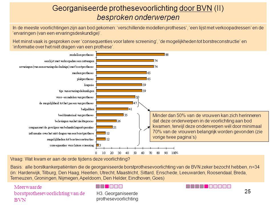 25 Georganiseerde prothesevoorlichting door BVN (II) besproken onderwerpen In de meeste voorlichtingen zijn aan bod gekomen: 'verschillende modellen p
