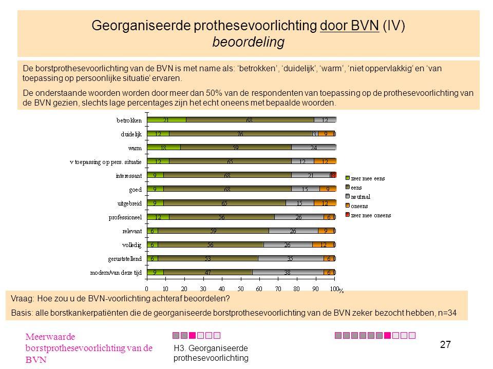 27 Georganiseerde prothesevoorlichting door BVN (IV) beoordeling De borstprothesevoorlichting van de BVN is met name als: 'betrokken', 'duidelijk', 'w