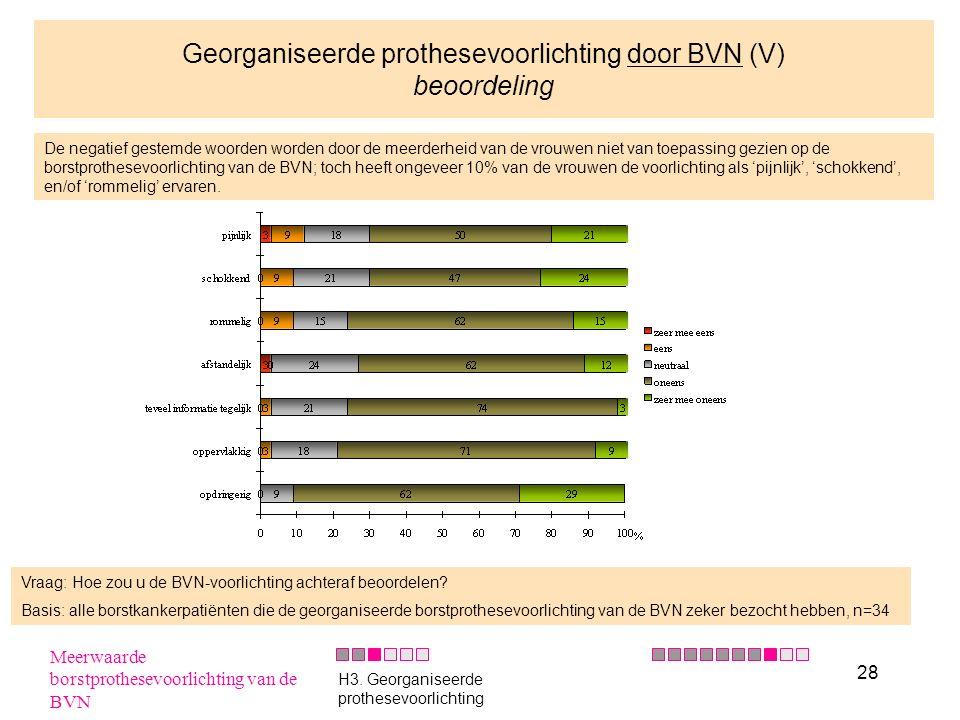 28 Georganiseerde prothesevoorlichting door BVN (V) beoordeling De negatief gestemde woorden worden door de meerderheid van de vrouwen niet van toepas