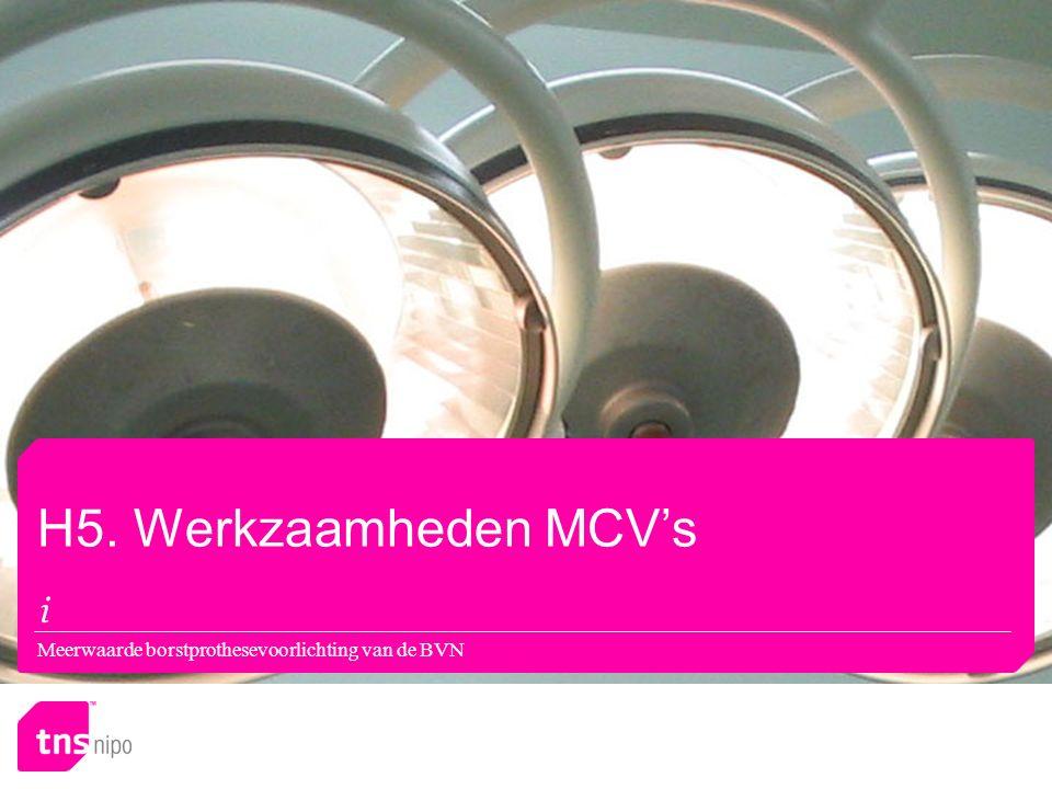 Meerwaarde borstprothesevoorlichting van de BVN H5. Werkzaamheden MCV's