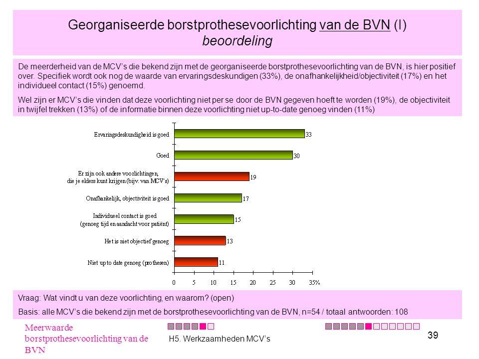 39 Georganiseerde borstprothesevoorlichting van de BVN (I) beoordeling De meerderheid van de MCV's die bekend zijn met de georganiseerde borstprothese