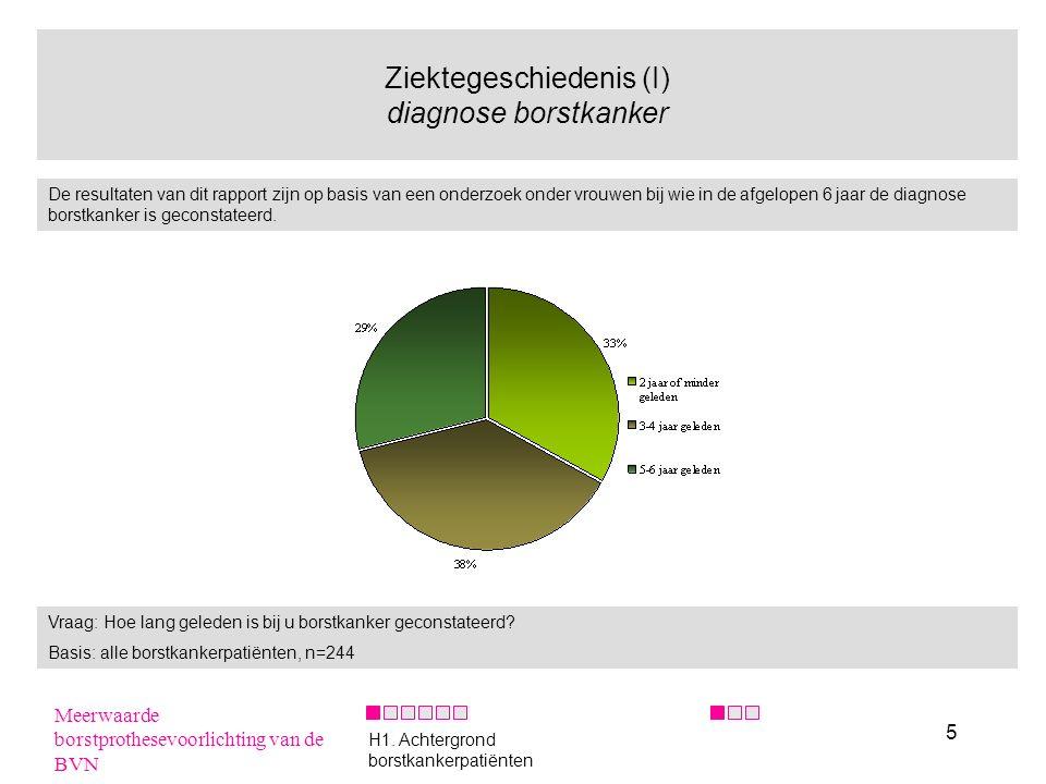 26 Georganiseerde prothesevoorlichting door BVN (III) type voorlichter De meerderheid van de deelnemers van de BVN-voorlichting zegt het prettig te vinden dat de voorlichter iemand is met ervaring op het gebeid van borstkanker én het dragen van een borstprothese.
