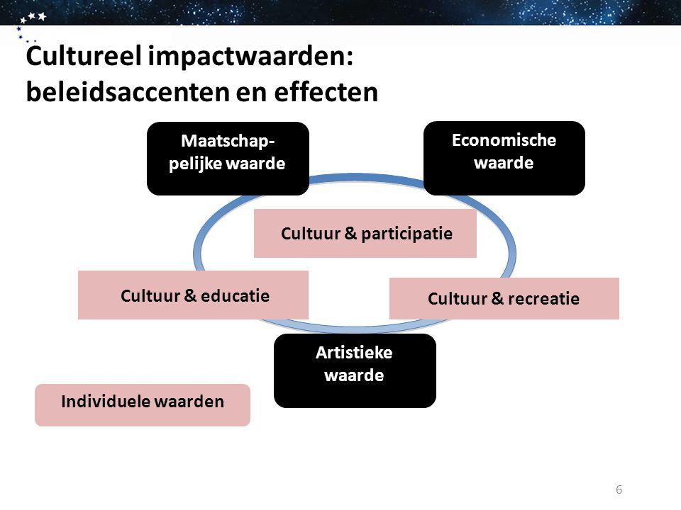 Cultureel impactwaarden: beleidsaccenten en effecten Individuele waarden Cultuur & recreatie Cultuur & educatie Artistieke waarde Maatschap- pelijke waarde Economische waarde Cultuur & participatie 6
