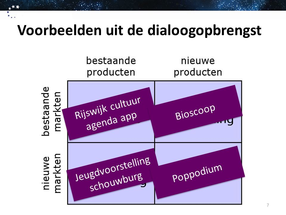 Ontwikkelmodel Cluster Tussenrapportage Cultuurvisie Willem Wilminkplein Enschede 8