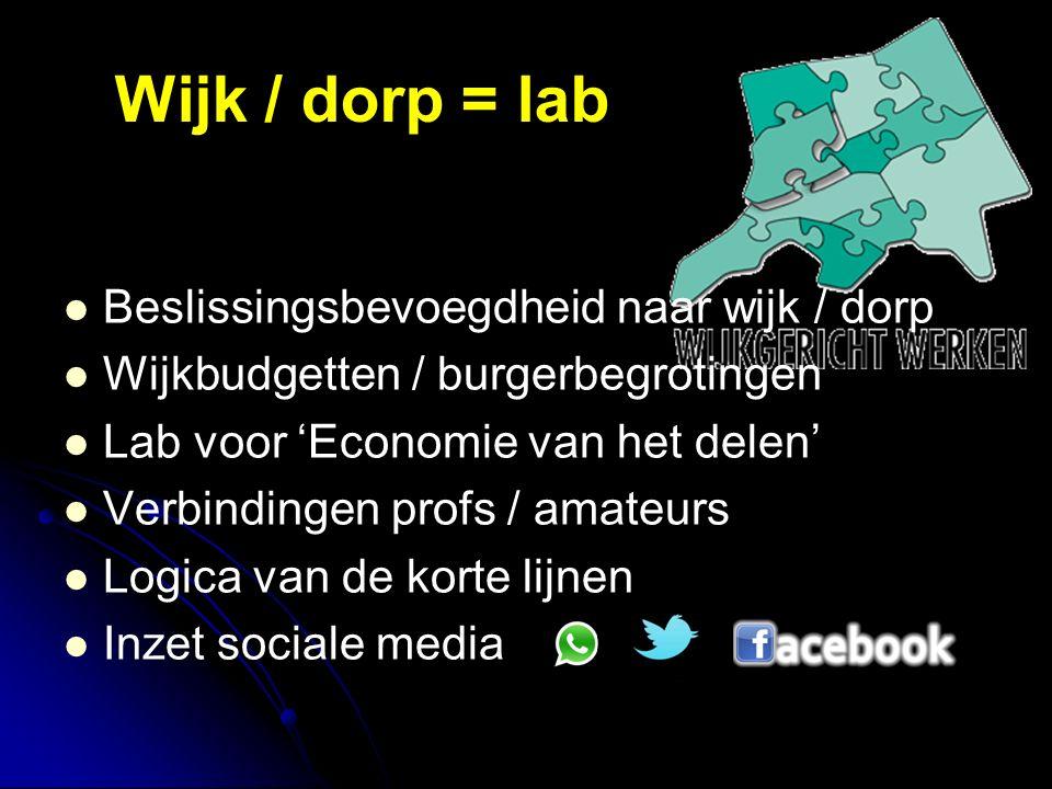 Wijk / dorp = lab Beslissingsbevoegdheid naar wijk / dorp Wijkbudgetten / burgerbegrotingen Lab voor 'Economie van het delen' Verbindingen profs / amateurs Logica van de korte lijnen Inzet sociale media