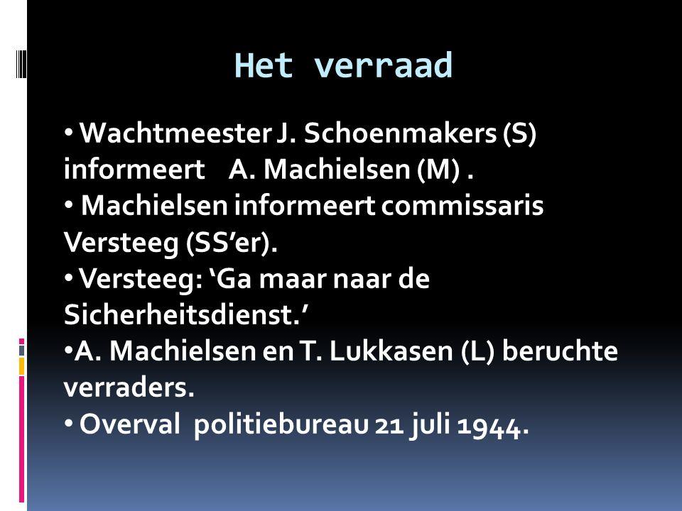 Het verraad Wachtmeester J. Schoenmakers (S) informeert A. Machielsen (M). Machielsen informeert commissaris Versteeg (SS'er). Versteeg: 'Ga maar naar
