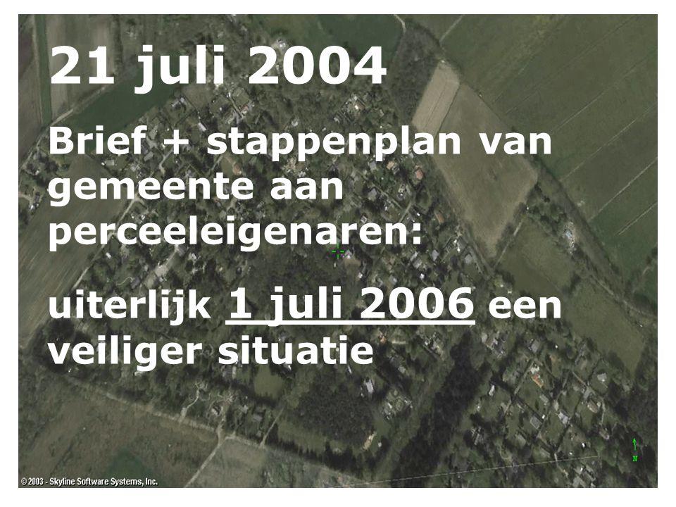 21 juli 2004 Brief + stappenplan van gemeente aan perceeleigenaren: uiterlijk 1 juli 2006 een veiliger situatie