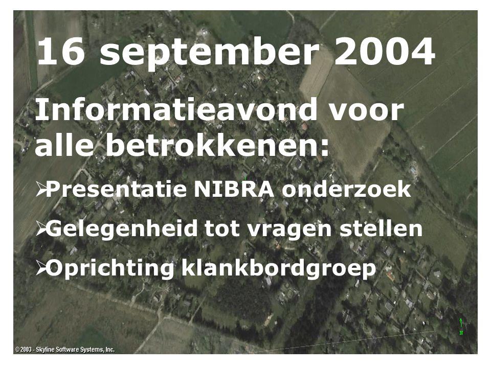 16 september 2004 Informatieavond voor alle betrokkenen:  Presentatie NIBRA onderzoek  Gelegenheid tot vragen stellen  Oprichting klankbordgroep