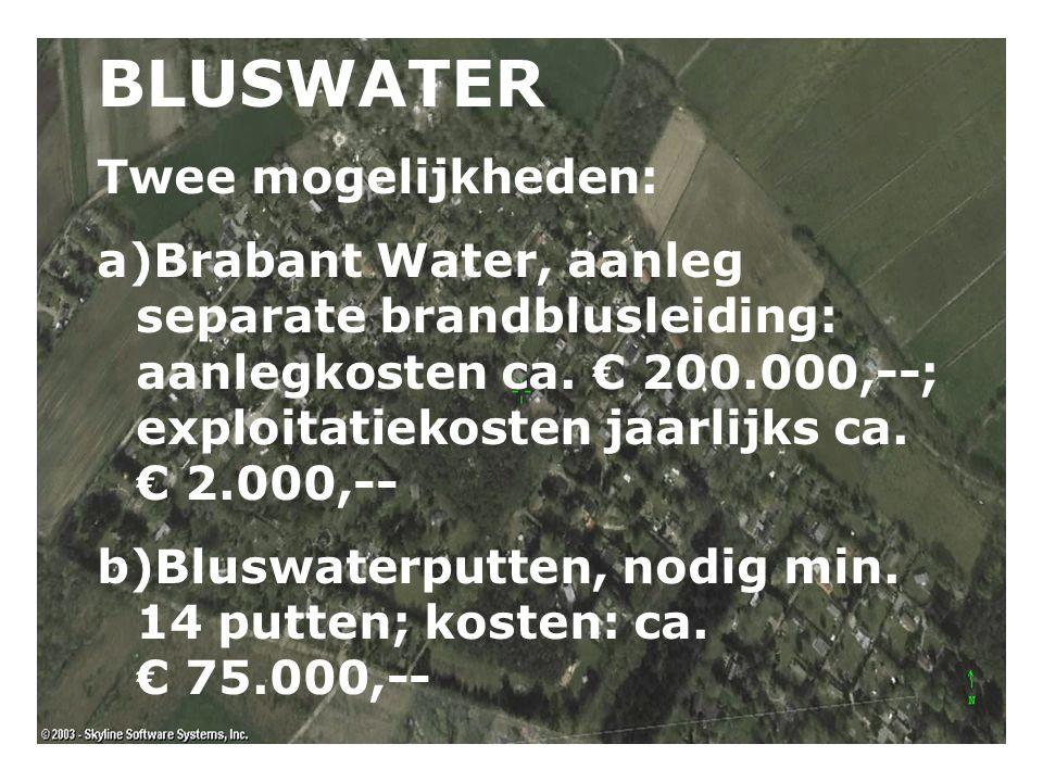 BLUSWATER Twee mogelijkheden: a)Brabant Water, aanleg separate brandblusleiding: aanlegkosten ca. € 200.000,--; exploitatiekosten jaarlijks ca. € 2.00