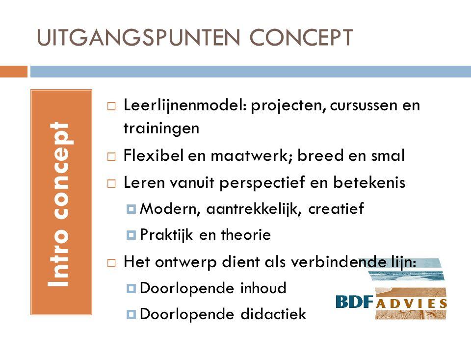 UITGANGSPUNTEN CONCEPT Intro concept  Leerlijnenmodel: projecten, cursussen en trainingen  Flexibel en maatwerk; breed en smal  Leren vanuit perspectief en betekenis  Modern, aantrekkelijk, creatief  Praktijk en theorie  Het ontwerp dient als verbindende lijn:  Doorlopende inhoud  Doorlopende didactiek