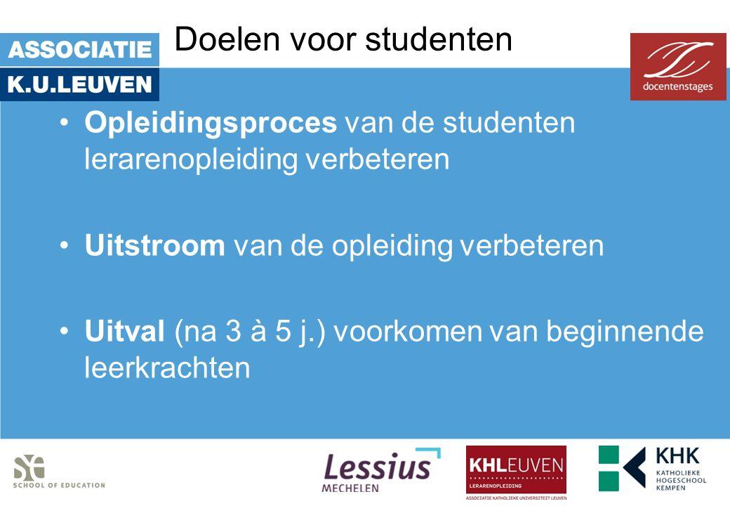 Doelen voor studenten Opleidingsproces van de studenten lerarenopleiding verbeteren Uitstroom van de opleiding verbeteren Uitval (na 3 à 5 j.) voorkom