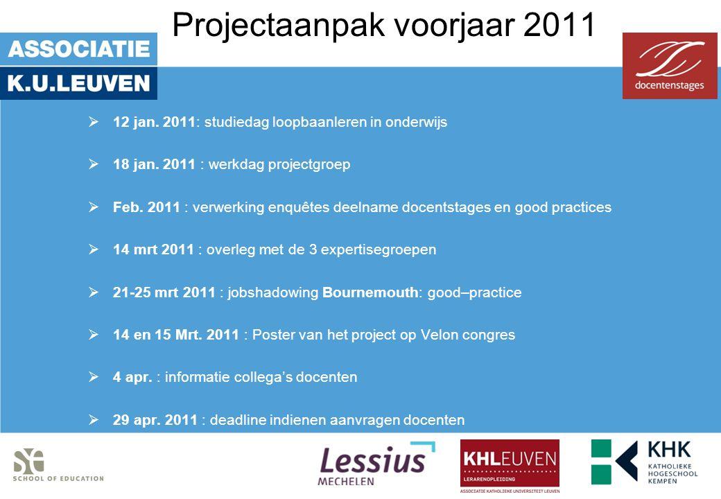 Projectaanpak voorjaar 2011  12 jan. 2011: studiedag loopbaanleren in onderwijs  18 jan. 2011 : werkdag projectgroep  Feb. 2011 : verwerking enquêt