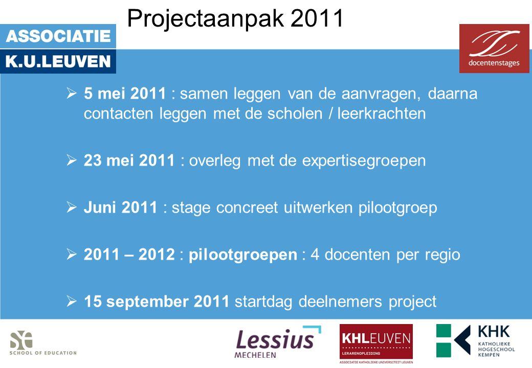 Projectaanpak 2011  5 mei 2011 : samen leggen van de aanvragen, daarna contacten leggen met de scholen / leerkrachten  23 mei 2011 : overleg met de