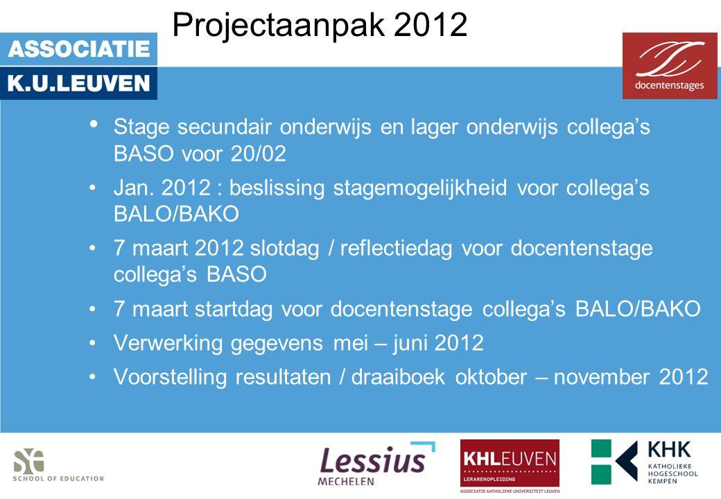 Projectaanpak 2012 Stage secundair onderwijs en lager onderwijs collega's BASO voor 20/02 Jan. 2012 : beslissing stagemogelijkheid voor collega's BALO