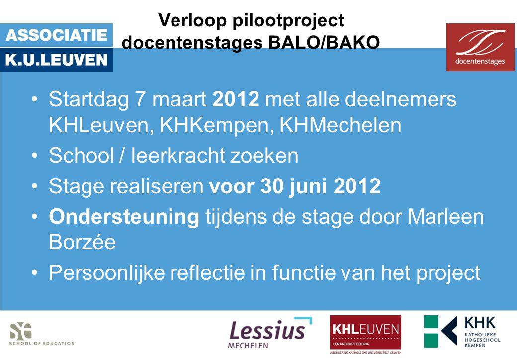 Verloop pilootproject docentenstages BALO/BAKO Startdag 7 maart 2012 met alle deelnemers KHLeuven, KHKempen, KHMechelen School / leerkracht zoeken Sta