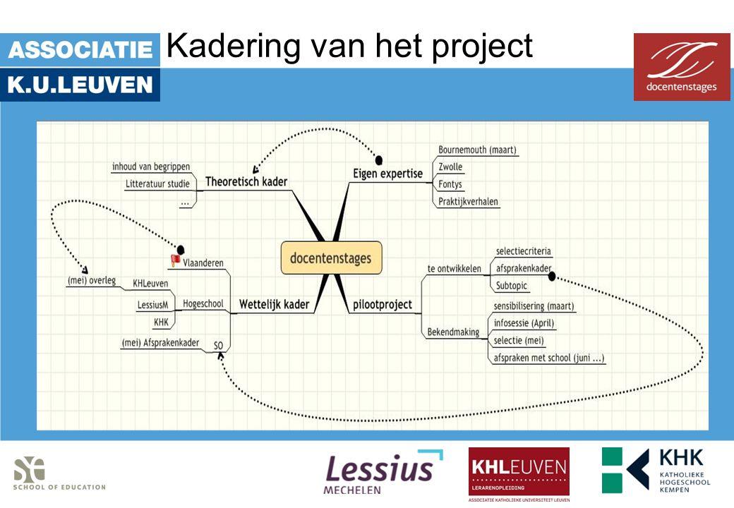 Kadering van het project