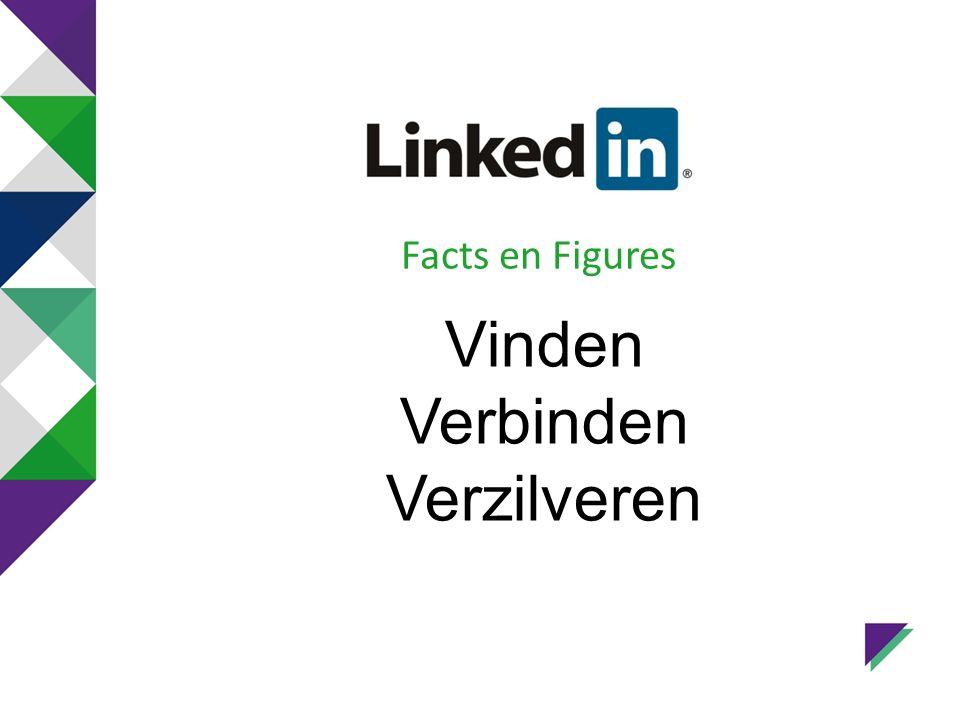 Facts en Figures Vinden Verbinden Verzilveren