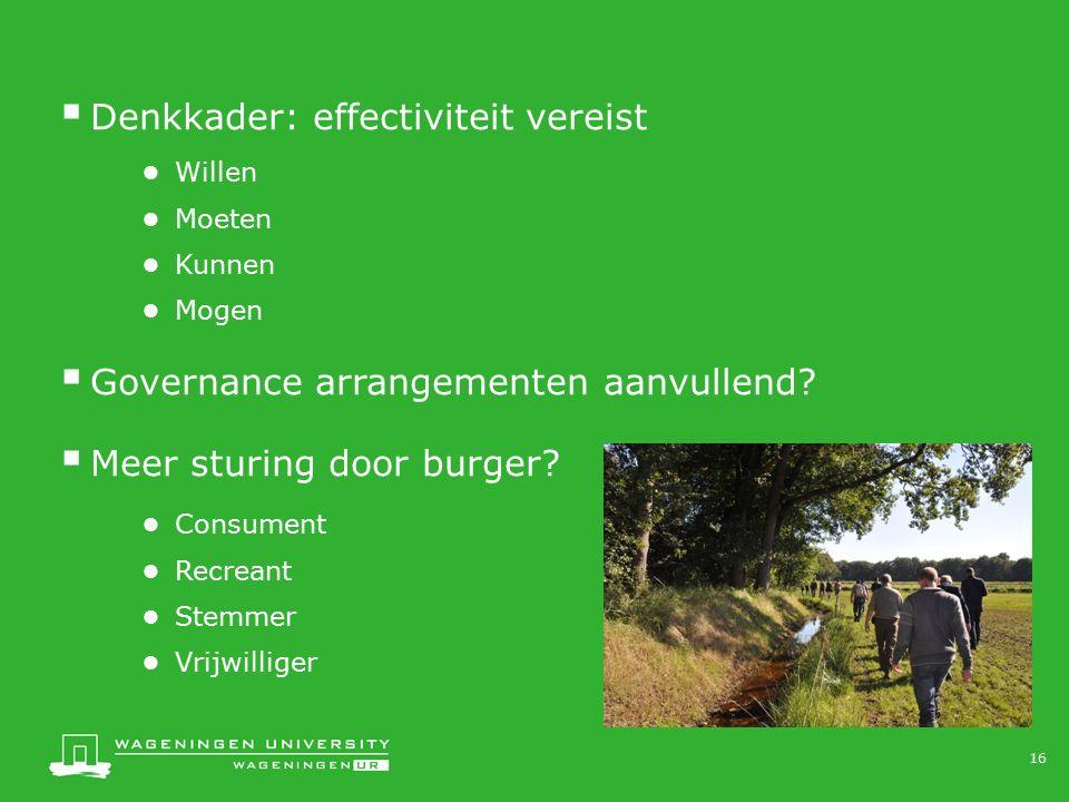  Denkkader: effectiviteit vereist ● Willen ● Moeten ● Kunnen ● Mogen  Governance arrangementen aanvullend.