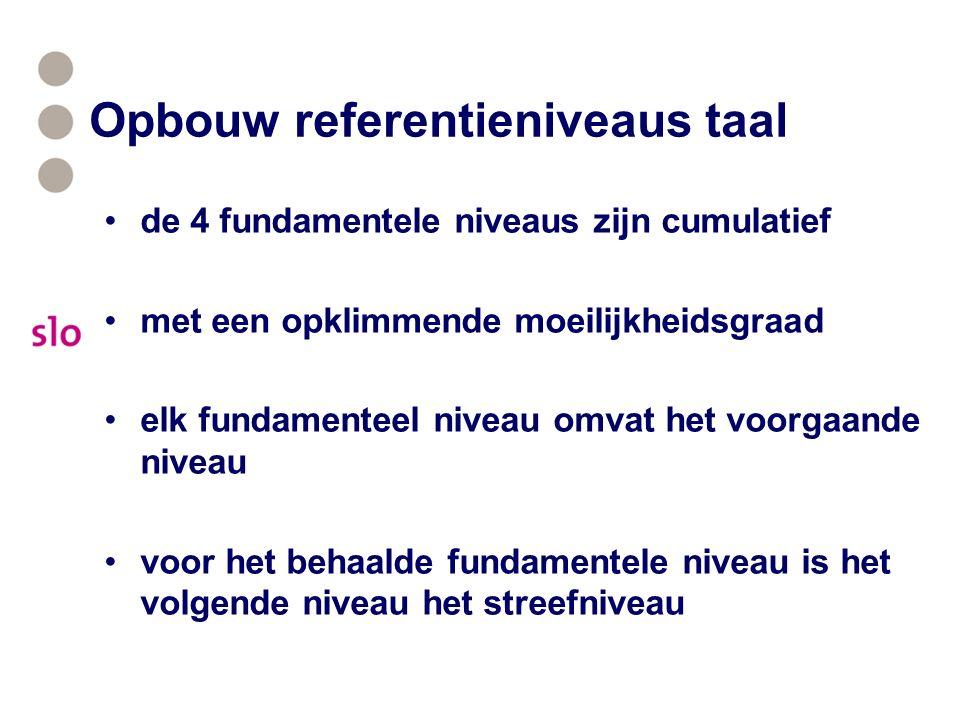 Opbouw referentieniveaus taal de 4 fundamentele niveaus zijn cumulatief met een opklimmende moeilijkheidsgraad elk fundamenteel niveau omvat het voorgaande niveau voor het behaalde fundamentele niveau is het volgende niveau het streefniveau