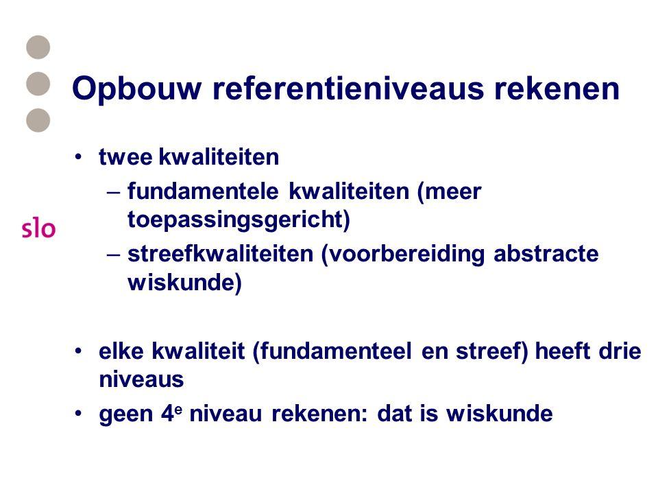 Opbouw referentieniveaus rekenen twee kwaliteiten –fundamentele kwaliteiten (meer toepassingsgericht) –streefkwaliteiten (voorbereiding abstracte wisk