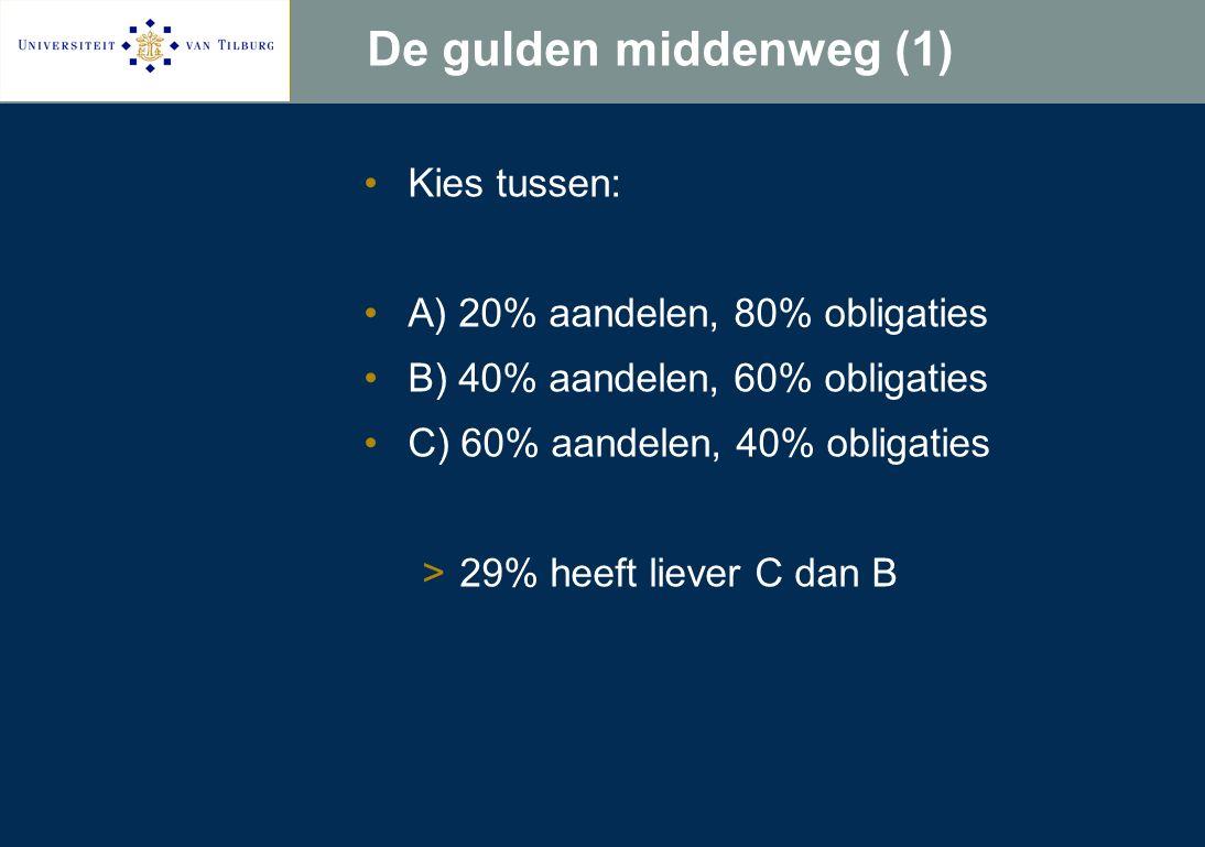 De gulden middenweg (1) Kies tussen: A) 20% aandelen, 80% obligaties B) 40% aandelen, 60% obligaties C) 60% aandelen, 40% obligaties >29% heeft liever C dan B