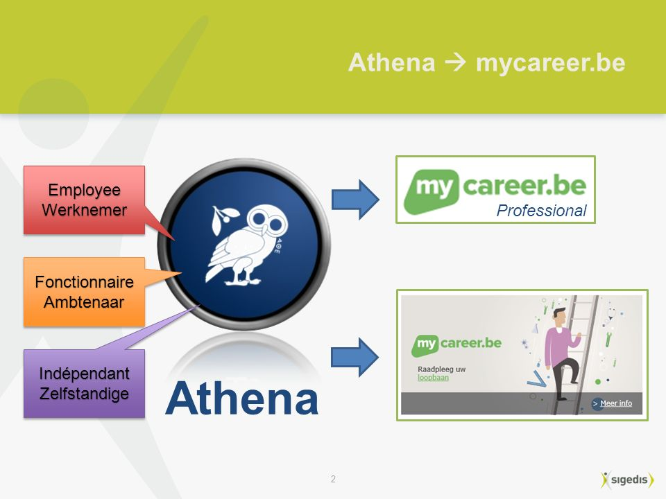 2 Athena  mycareer.be Athena Professional EmployeeWerknemerEmployeeWerknemer FonctionnaireAmbtenaarFonctionnaireAmbtenaar IndépendantZelfstandigeIndépendantZelfstandige