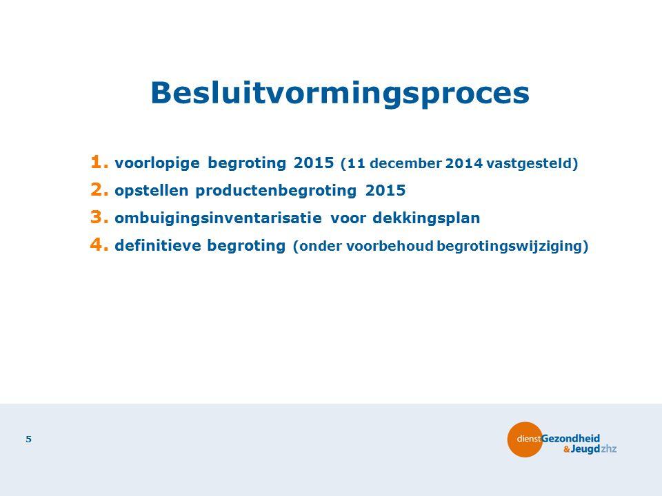Besluitvormingsproces 1. voorlopige begroting 2015 (11 december 2014 vastgesteld) 2.