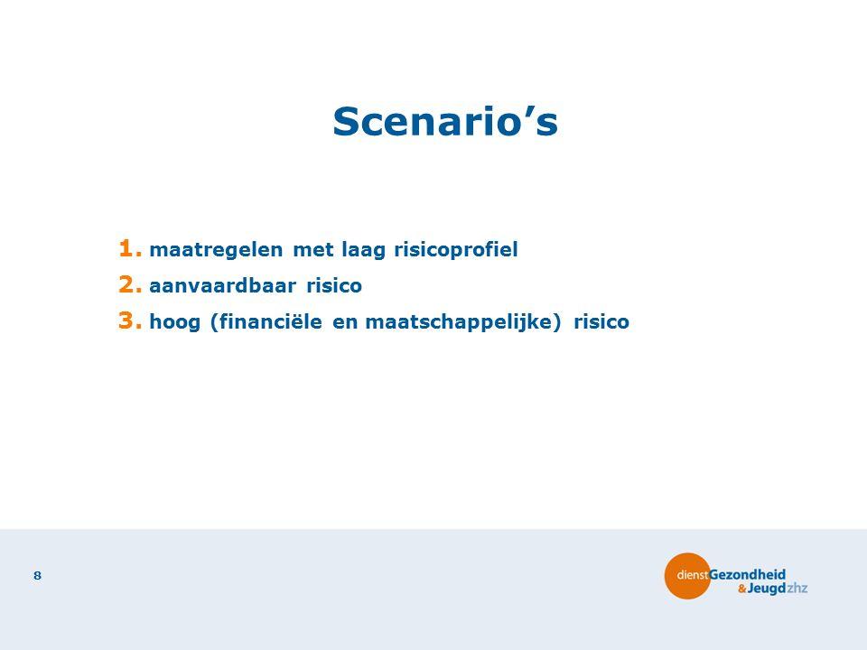 Scenario's 1. maatregelen met laag risicoprofiel 2.
