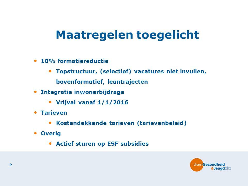 Maatregelen toegelicht 10% formatiereductie Topstructuur, (selectief) vacatures niet invullen, bovenformatief, leantrajecten Integratie inwonerbijdrage Vrijval vanaf 1/1/2016 Tarieven Kostendekkende tarieven (tarievenbeleid) Overig Actief sturen op ESF subsidies 9