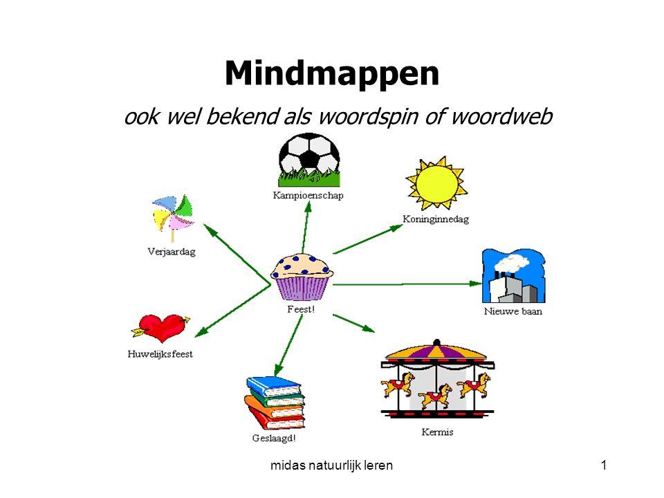 midas natuurlijk leren1 Mindmappen ook wel bekend als woordspin of woordweb